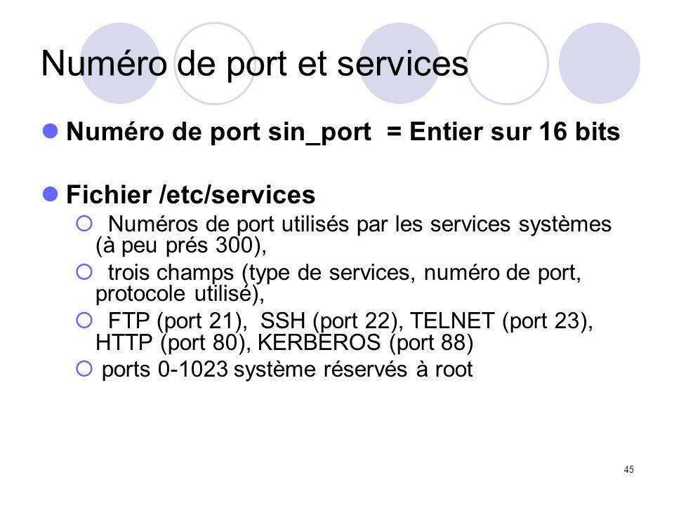 Numéro de port et services
