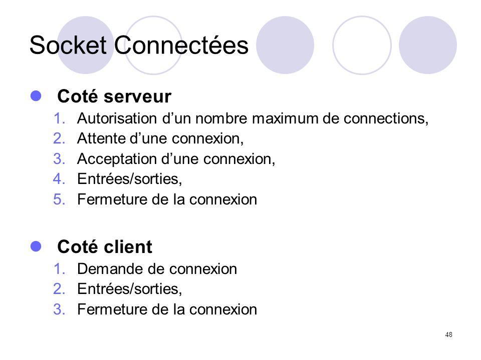 Socket Connectées Coté serveur Coté client