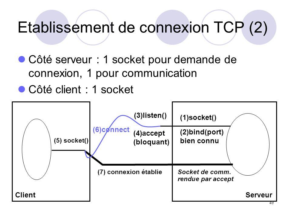 Etablissement de connexion TCP (2)