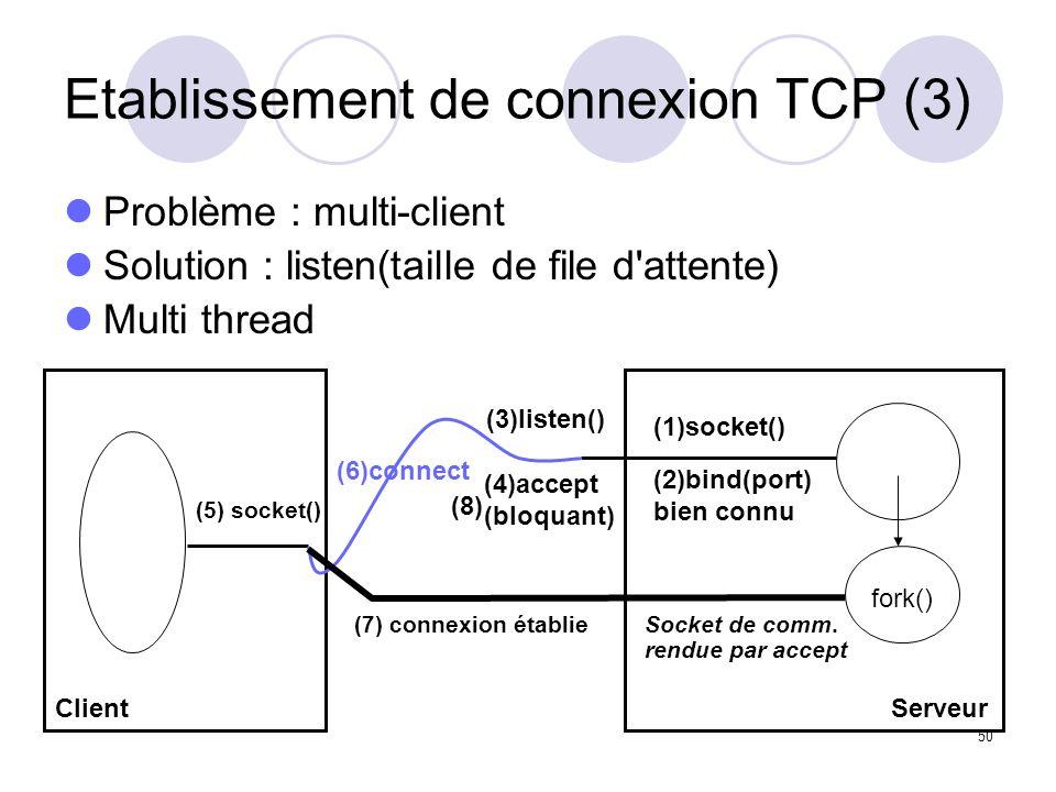 Etablissement de connexion TCP (3)