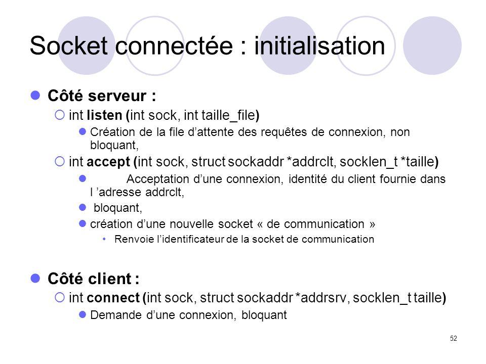 Socket connectée : initialisation