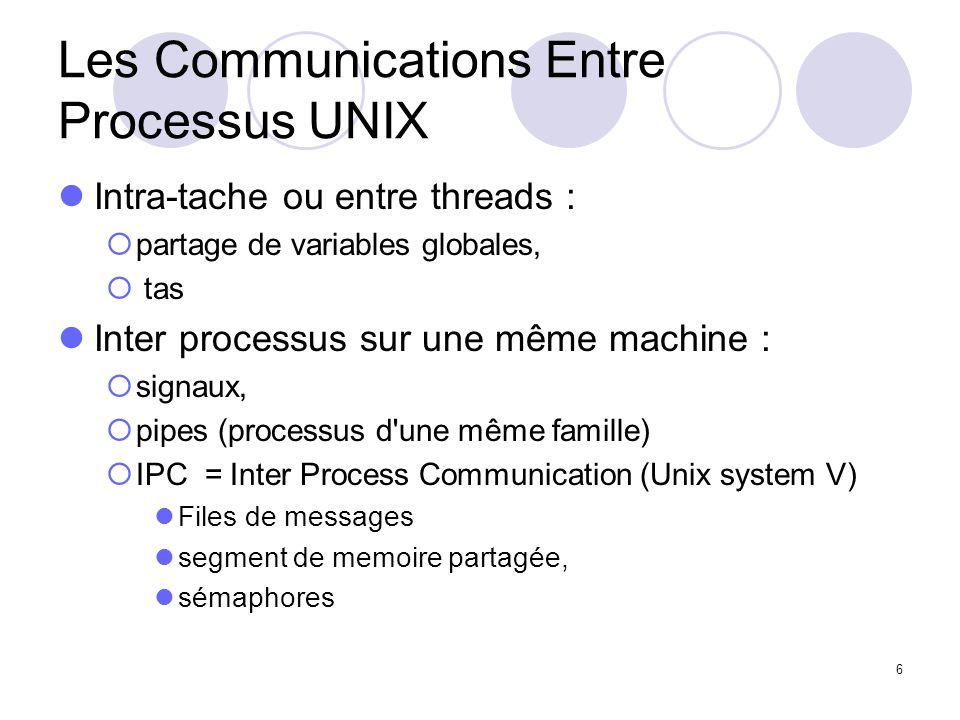 Les Communications Entre Processus UNIX