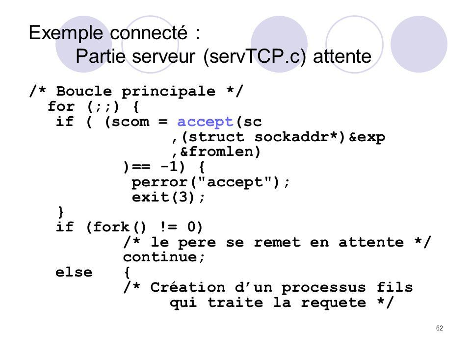 Exemple connecté : Partie serveur (servTCP.c) attente