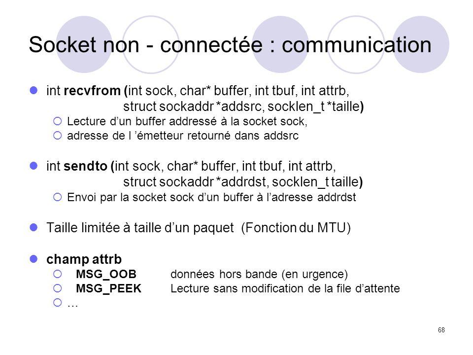 Socket non - connectée : communication