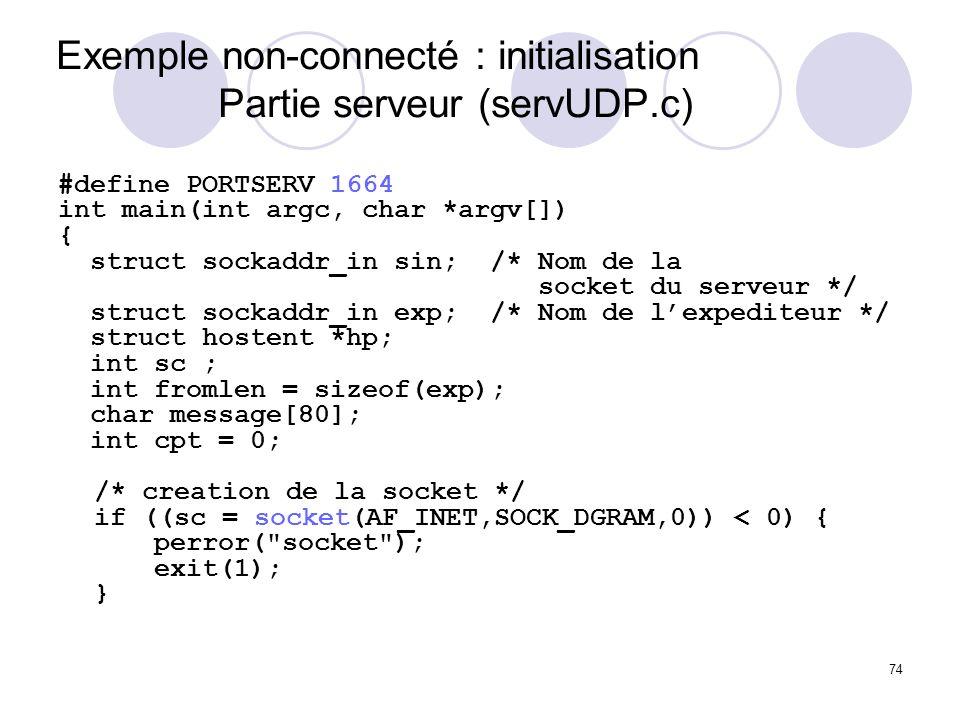 Exemple non-connecté : initialisation Partie serveur (servUDP.c)
