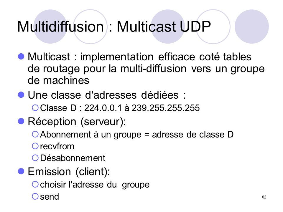 Multidiffusion : Multicast UDP