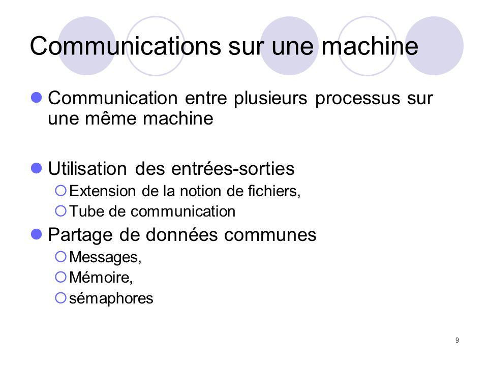 Communications sur une machine