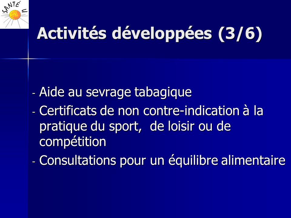 Activités développées (3/6)