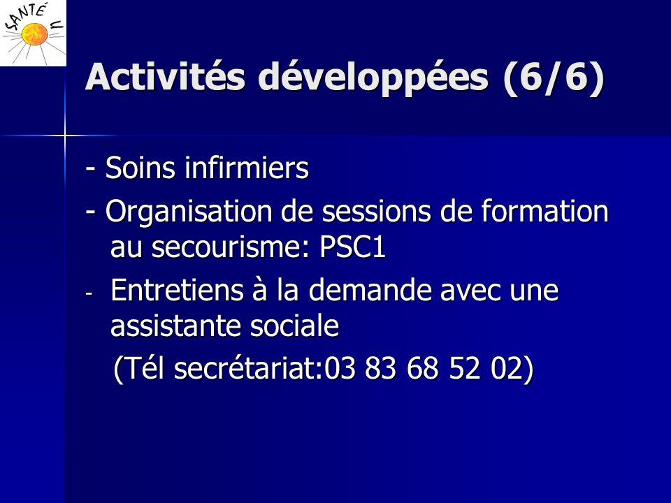 Activités développées (6/6)