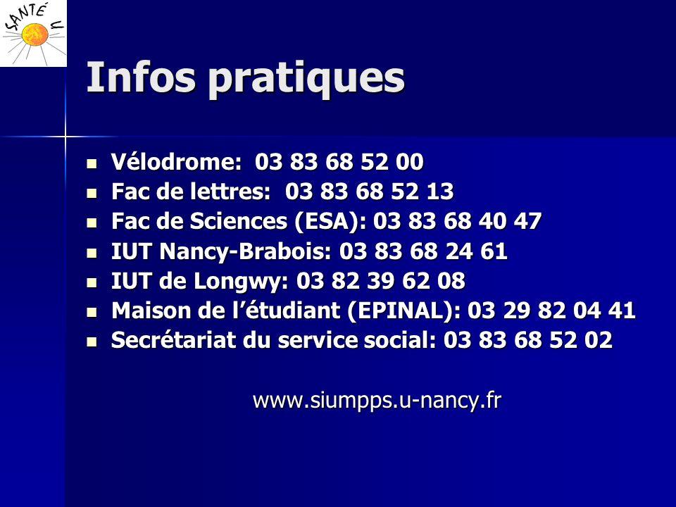 Infos pratiques Vélodrome: 03 83 68 52 00
