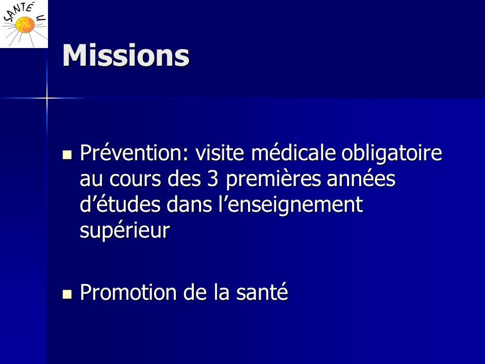 MissionsPrévention: visite médicale obligatoire au cours des 3 premières années d'études dans l'enseignement supérieur.