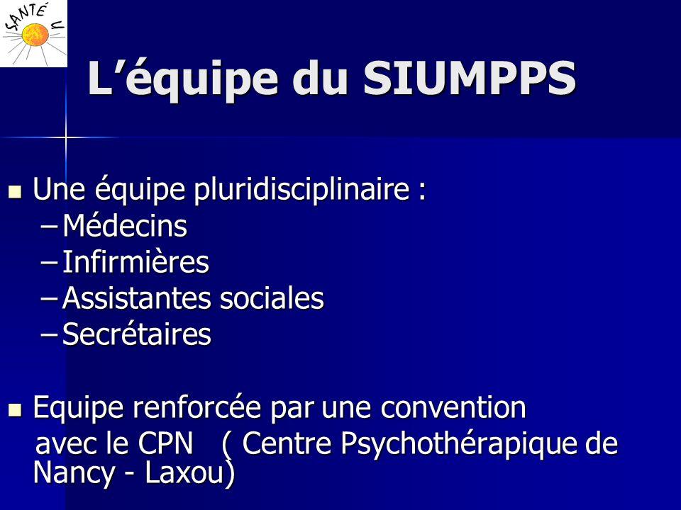 L'équipe du SIUMPPS Une équipe pluridisciplinaire : Médecins