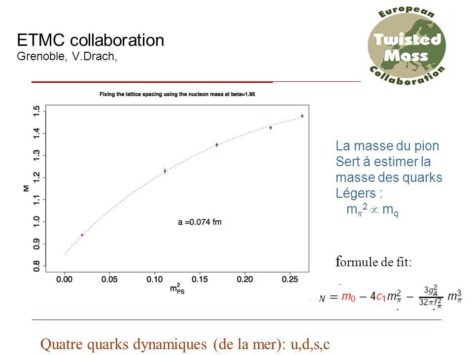 ETMC collaboration Grenoble, V.Drach,