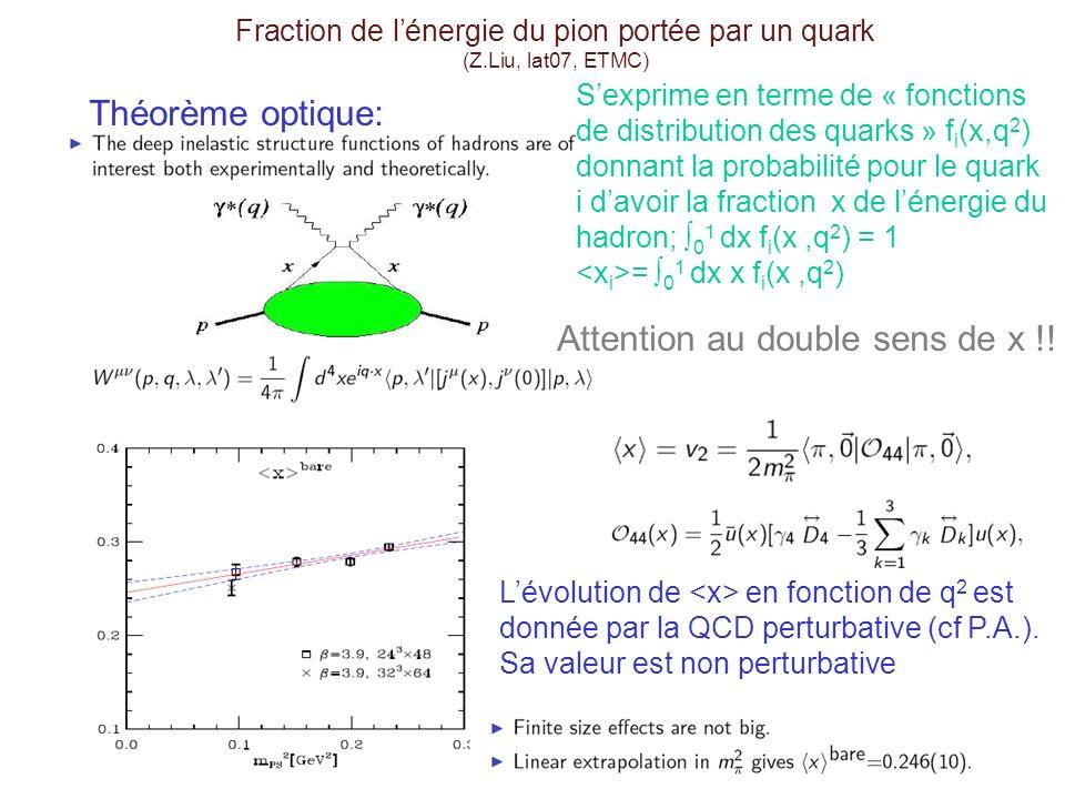 Fraction de l'énergie du pion portée par un quark (Z.Liu, lat07, ETMC)
