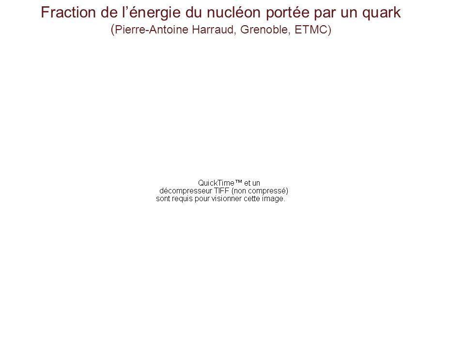Fraction de l'énergie du nucléon portée par un quark (Pierre-Antoine Harraud, Grenoble, ETMC)