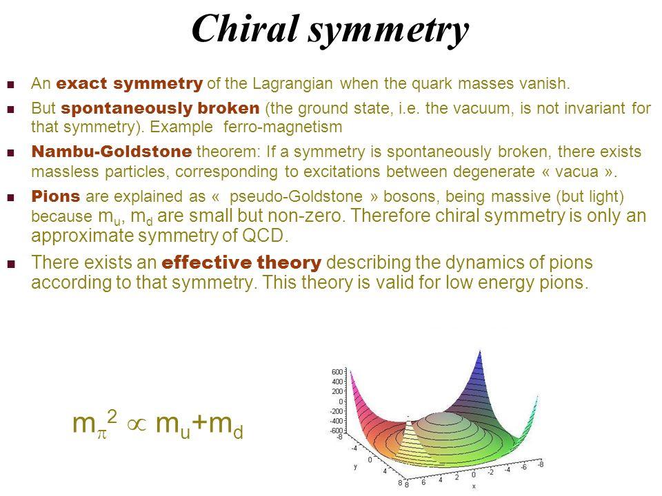 Chiral symmetry m2  mu+md