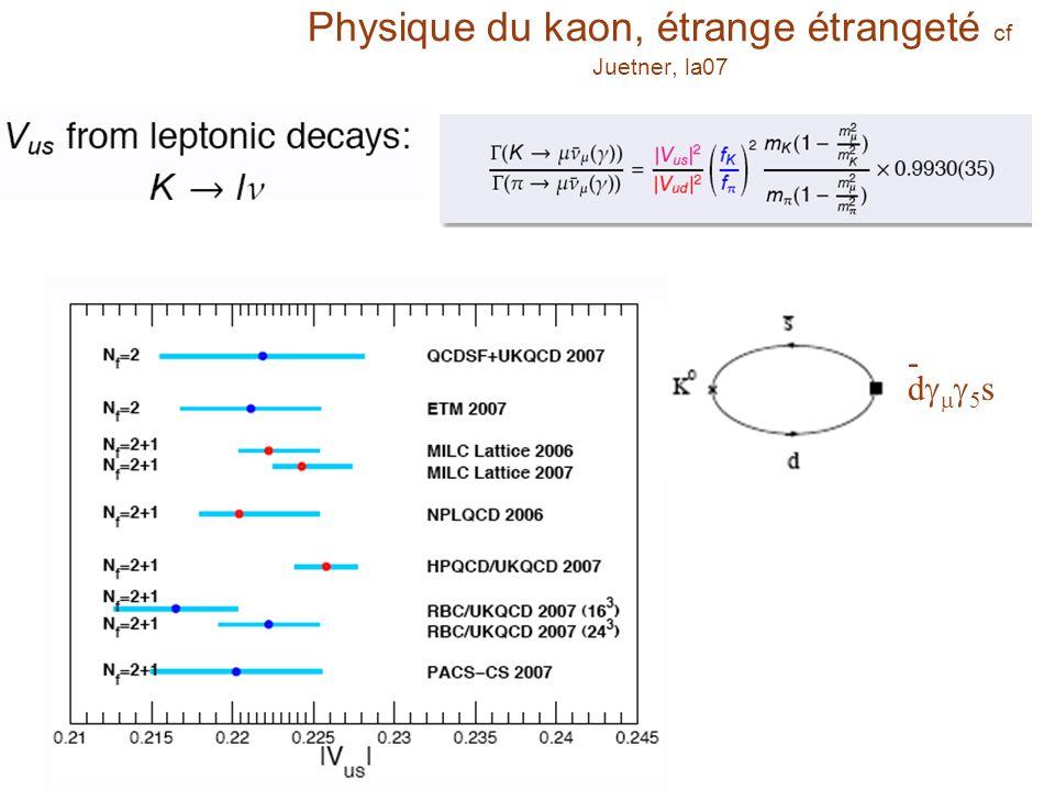 Physique du kaon, étrange étrangeté cf Juetner, la07