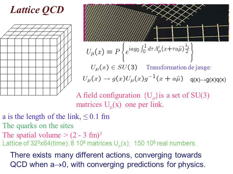 Lattice QCDTransformation de jauge: q(x)g(x)q(x) A field configuration {U}is a set of SU(3) matrices U(x) one per link.