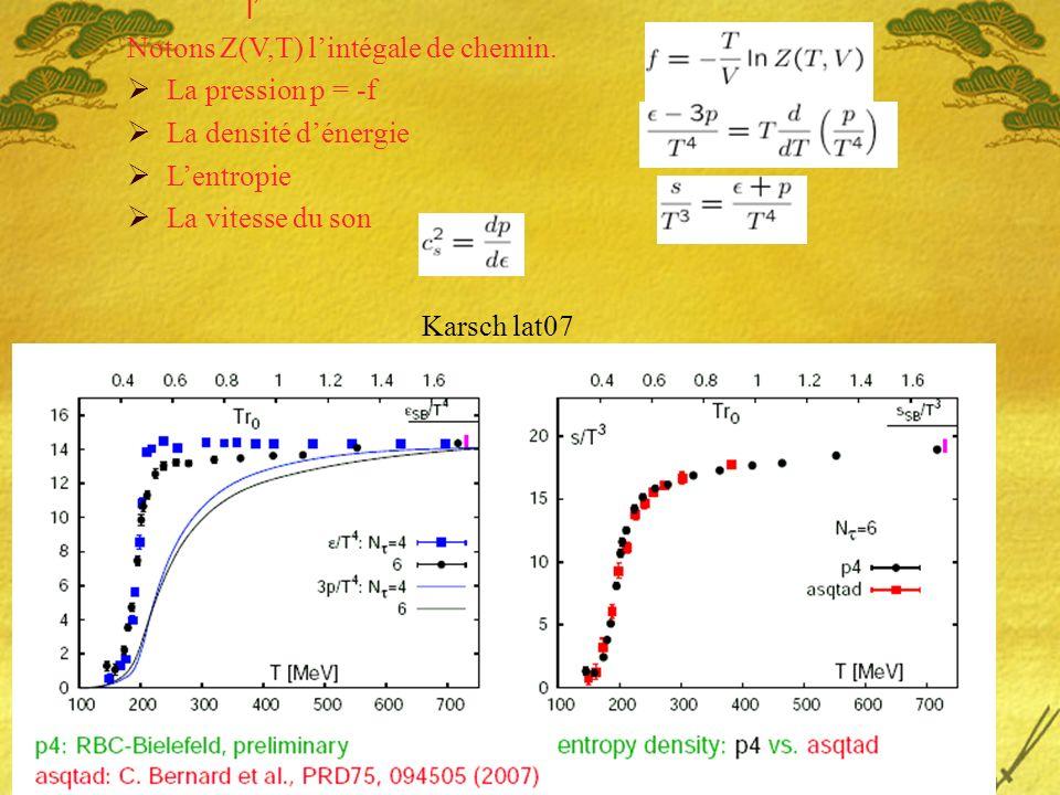 l' Notons Z(V,T) l'intégale de chemin. La pression p = -f. La densité d'énergie. L'entropie. La vitesse du son.