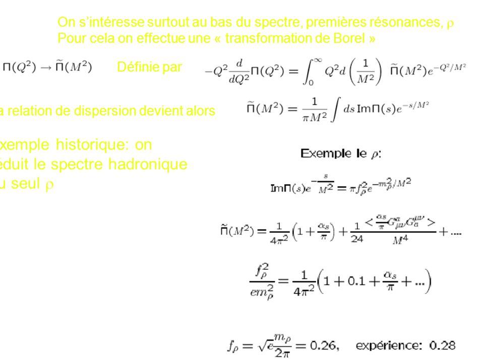 Exemple historique: on réduit le spectre hadronique au seul 