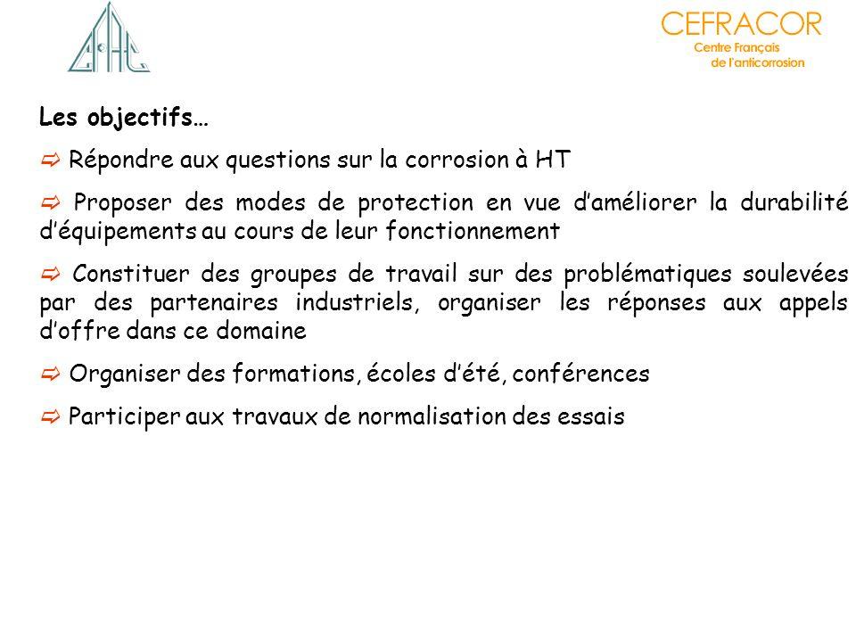 Les objectifs…  Répondre aux questions sur la corrosion à HT.