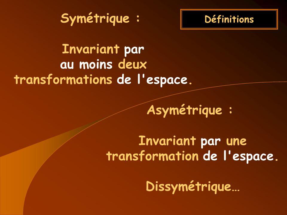 transformations de l espace. transformation de l espace.
