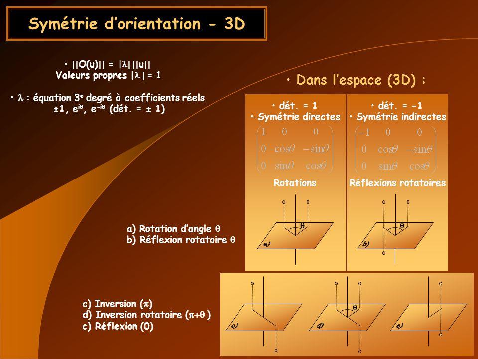 Symétrie d'orientation - 3D