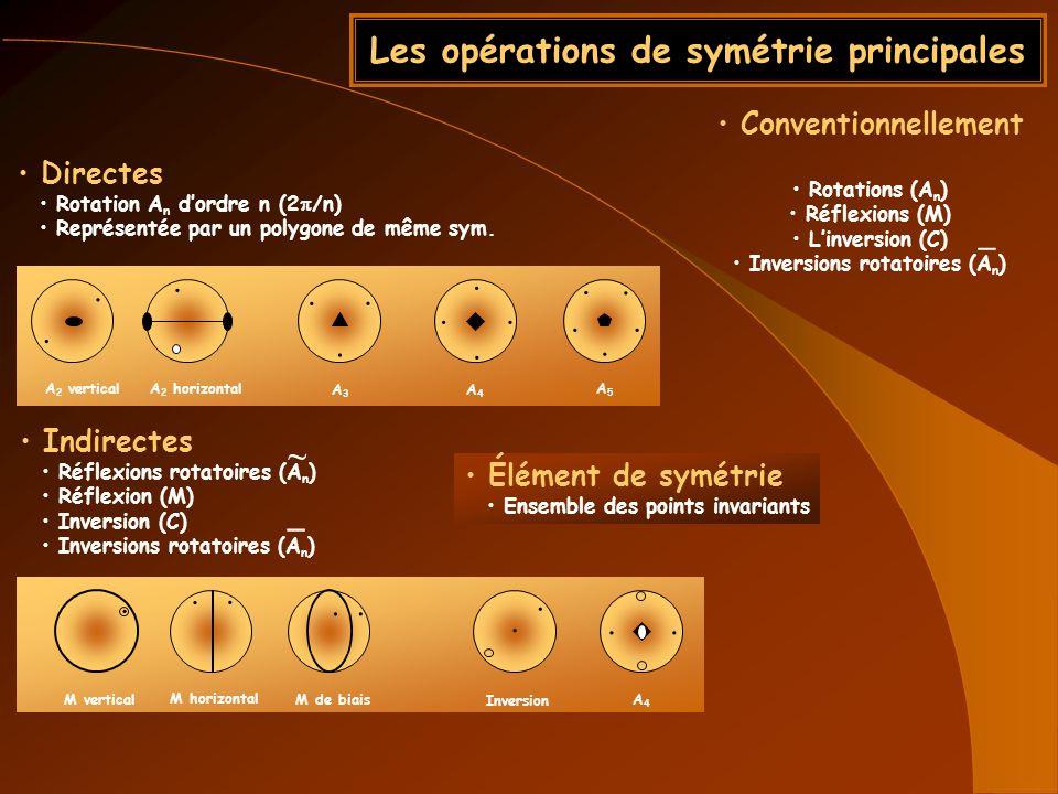 Les opérations de symétrie principales