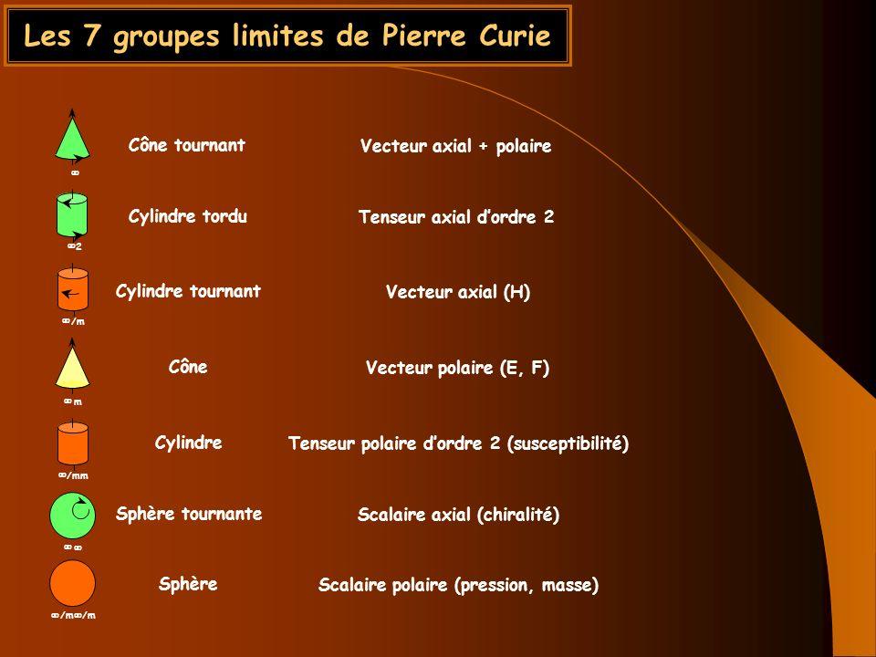 Les 7 groupes limites de Pierre Curie