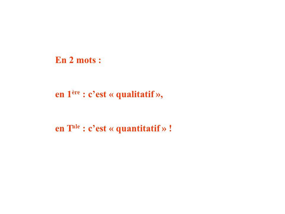 En 2 mots : en 1ère : c'est « qualitatif », en Tale : c'est « quantitatif » !