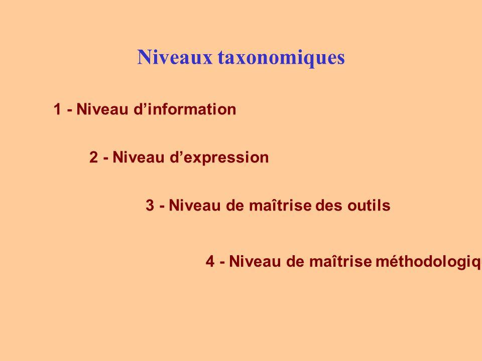 Niveaux taxonomiques 1 - Niveau d'information 2 - Niveau d'expression
