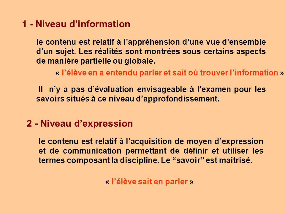 Niveau 1 et 2 1 - Niveau d'information 2 - Niveau d'expression