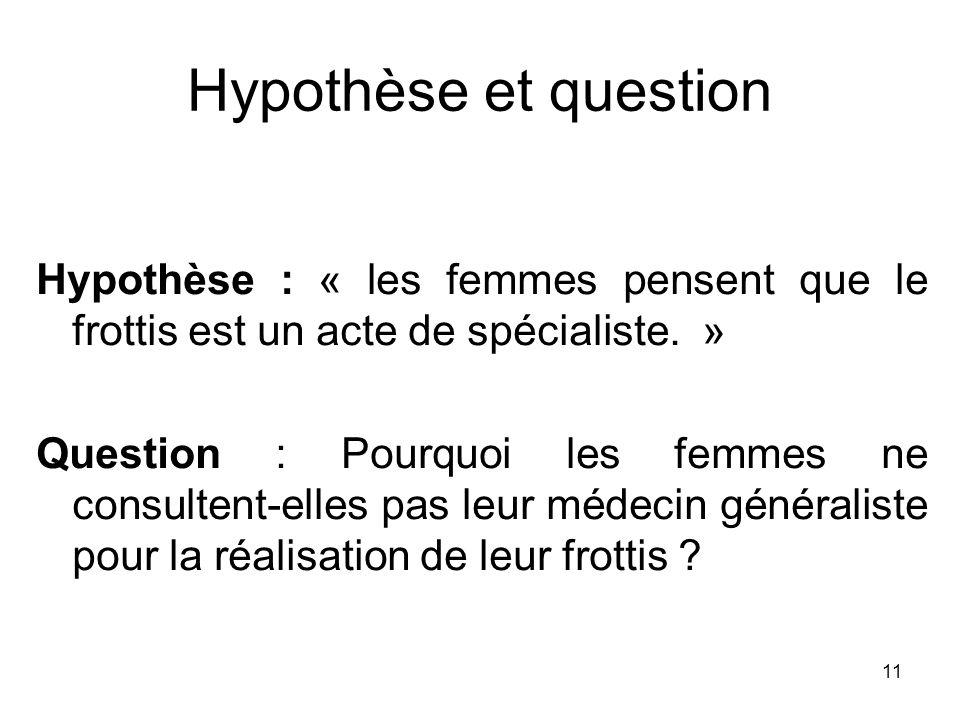 Hypothèse et question Hypothèse : « les femmes pensent que le frottis est un acte de spécialiste. »