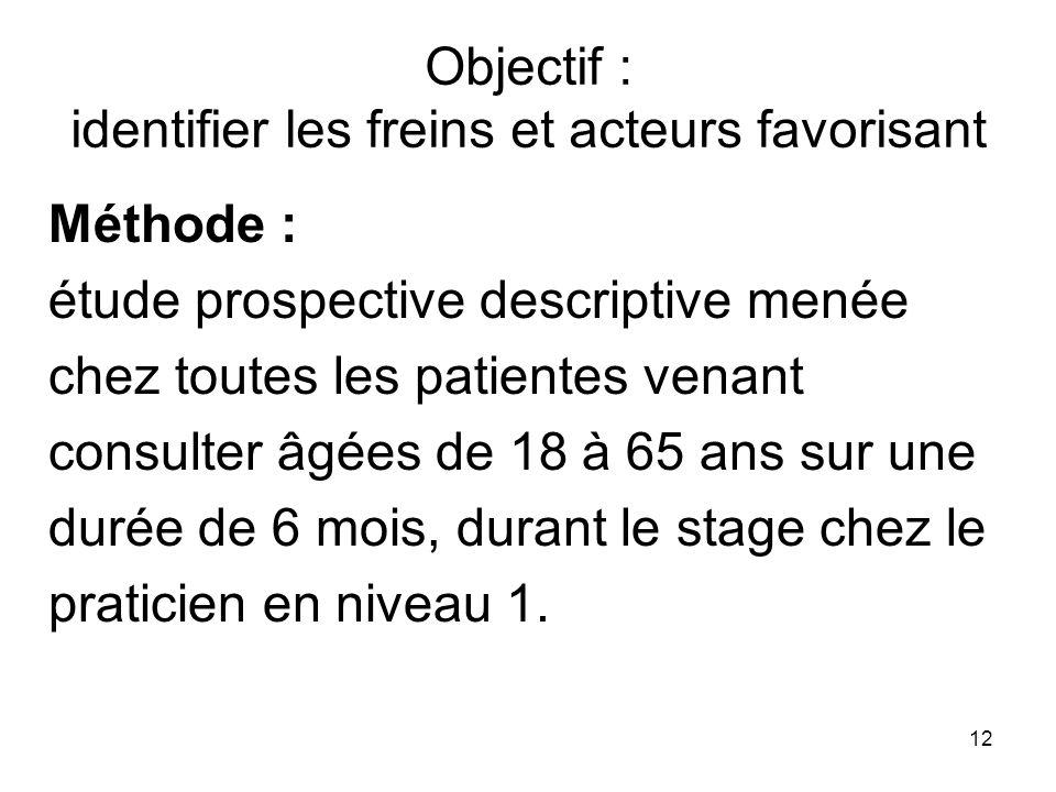 Objectif : identifier les freins et acteurs favorisant