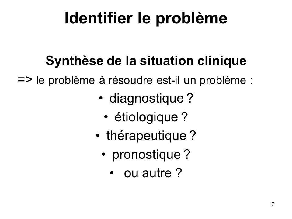 Identifier le problème