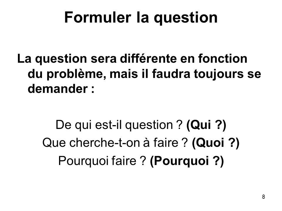 Formuler la question La question sera différente en fonction du problème, mais il faudra toujours se demander :