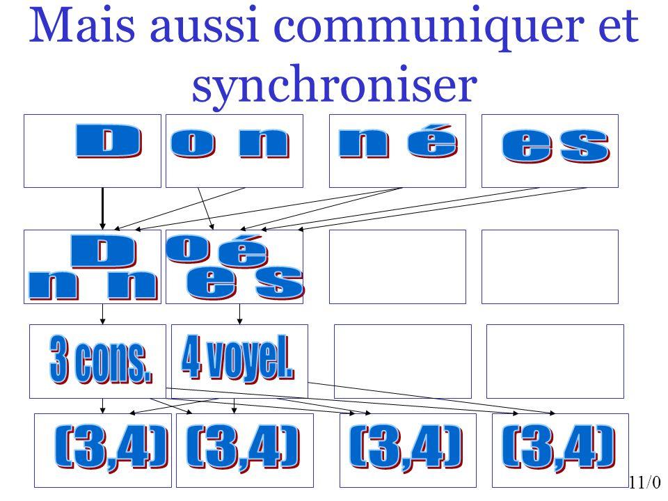 Mais aussi communiquer et synchroniser