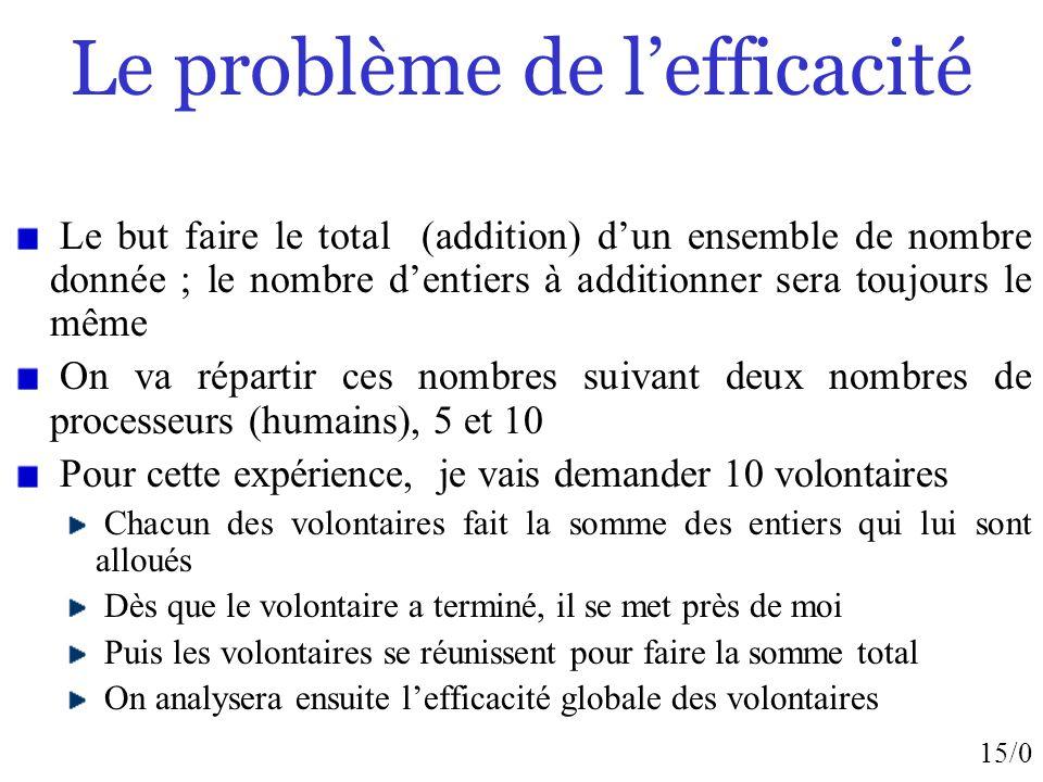 Le problème de l'efficacité
