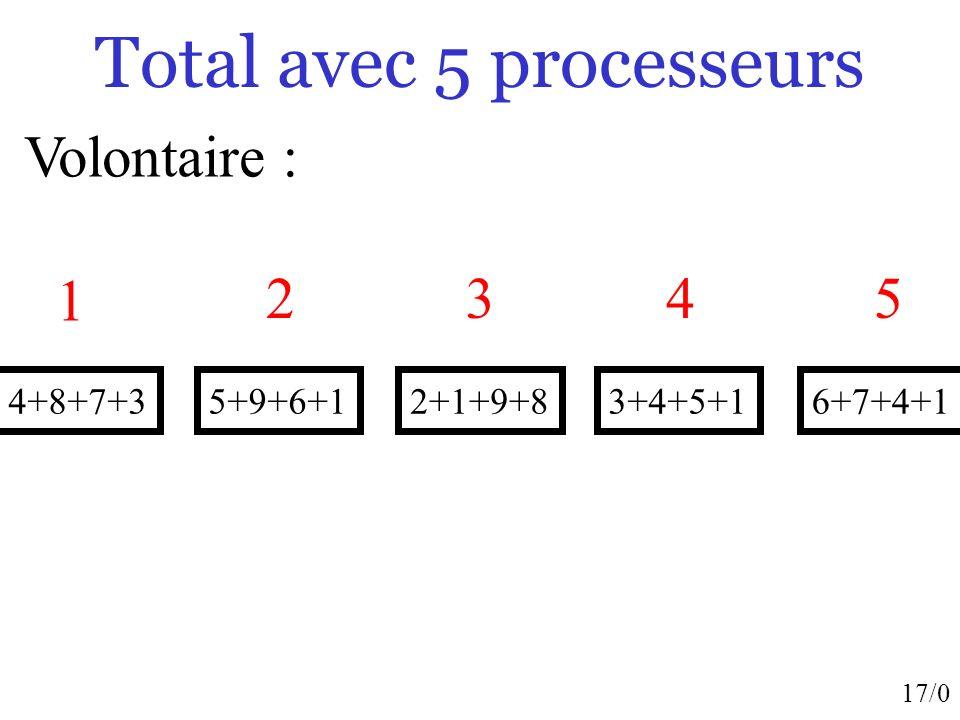 Total avec 5 processeurs