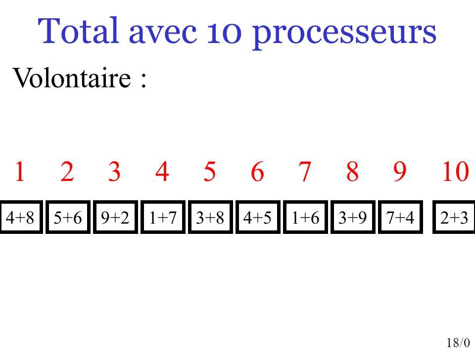 Total avec 10 processeurs