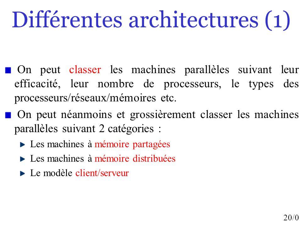Différentes architectures (1)