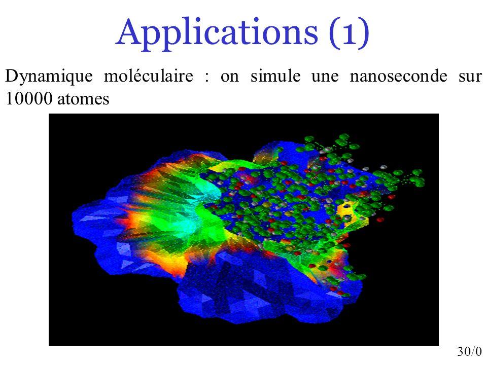 Applications (1) Dynamique moléculaire : on simule une nanoseconde sur 10000 atomes