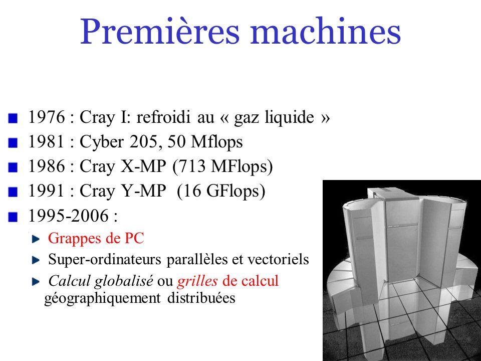 Premières machines 1976 : Cray I: refroidi au « gaz liquide »