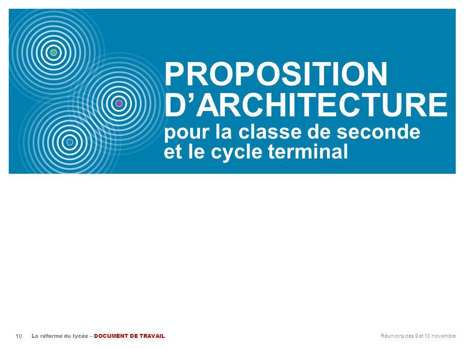 PROPOSITION D'ARCHITECTURE
