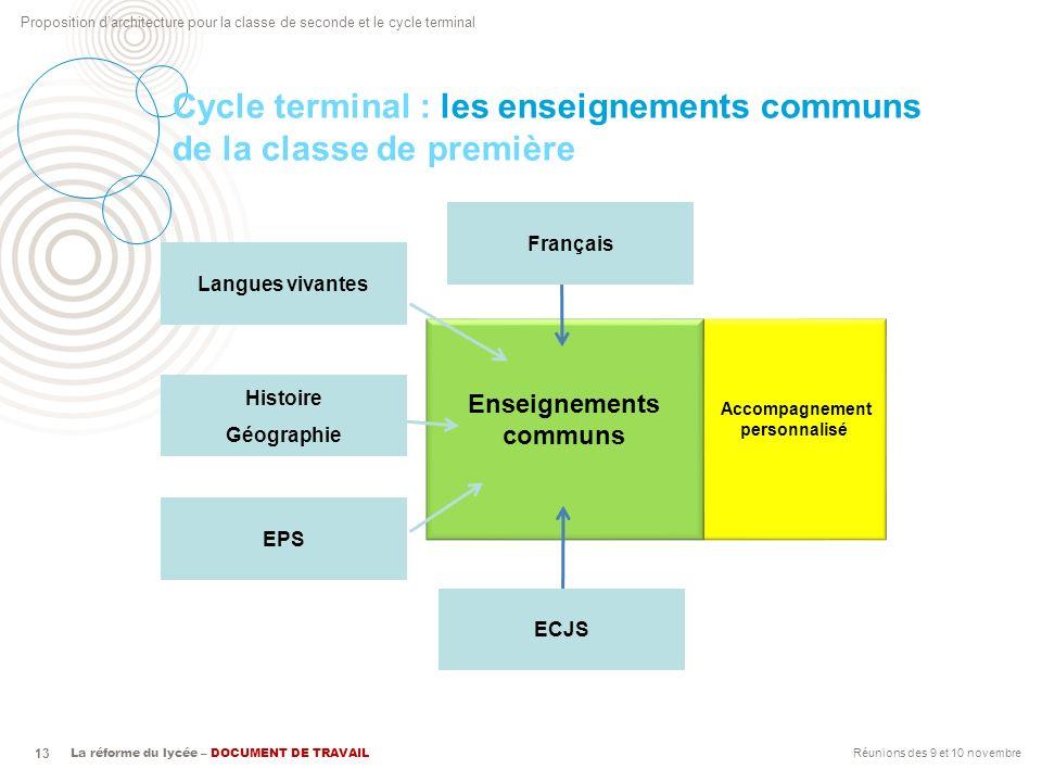 Cycle terminal : les enseignements communs de la classe de première