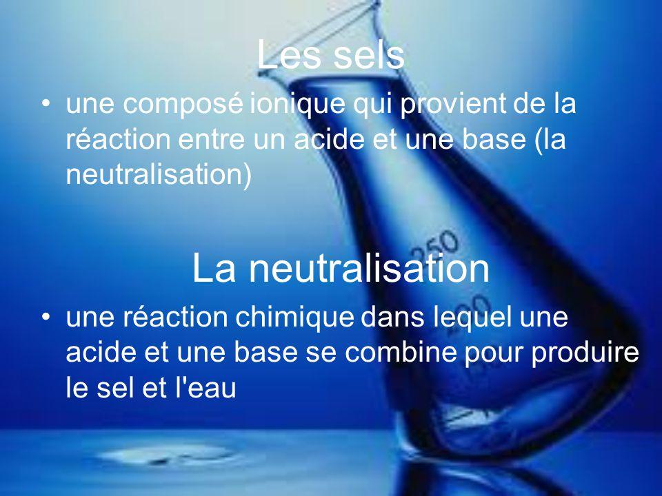 Les sels La neutralisation