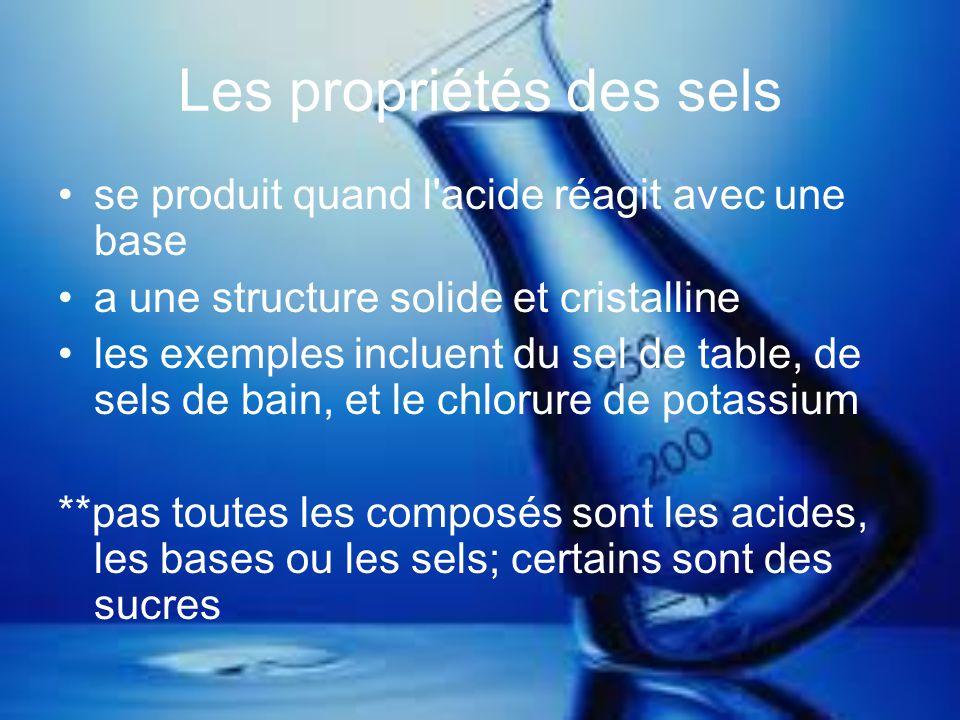Les propriétés des sels