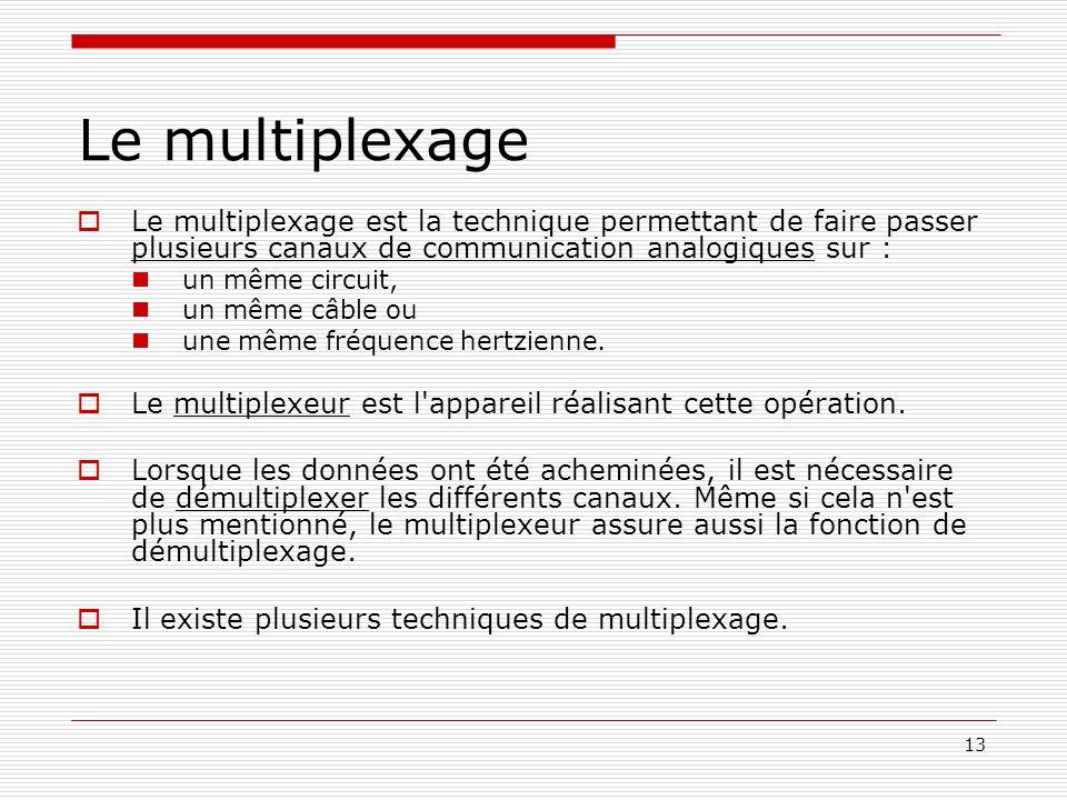 Le multiplexage Le multiplexage est la technique permettant de faire passer plusieurs canaux de communication analogiques sur :