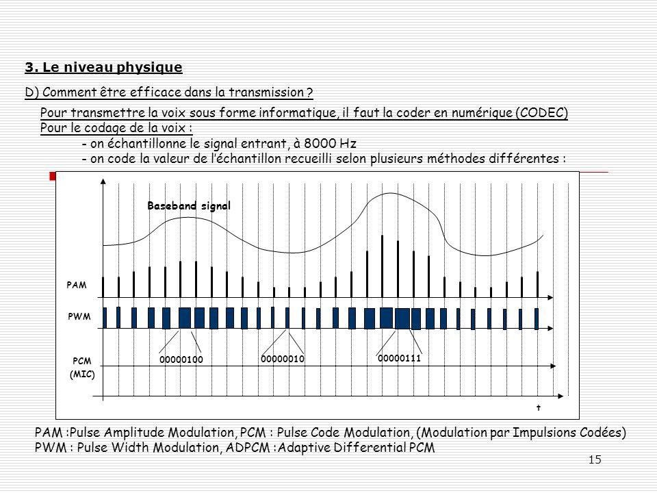 D) Comment être efficace dans la transmission