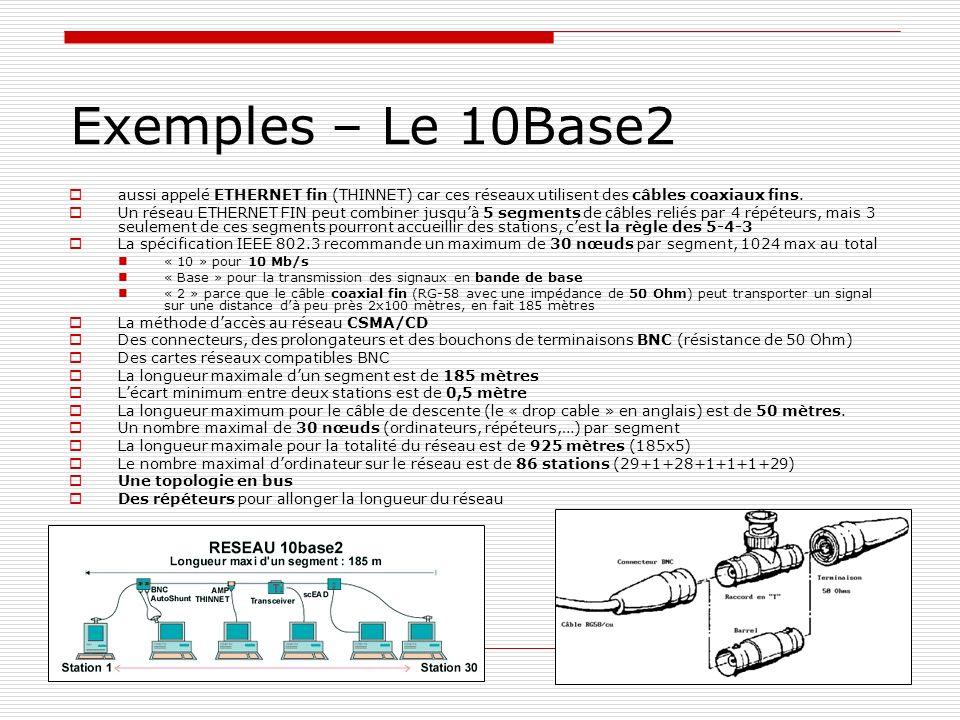 Exemples – Le 10Base2 aussi appelé ETHERNET fin (THINNET) car ces réseaux utilisent des câbles coaxiaux fins.